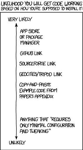 xkcd - will it work