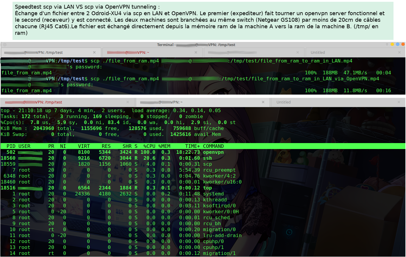 speedtest_scp_in_LAN_VS_scp_in_LAN_via_OpenVPN