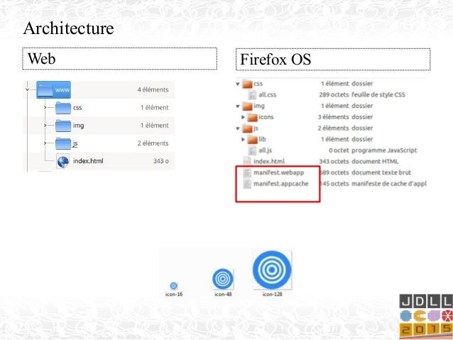 Architecture d'une application Firefox OS