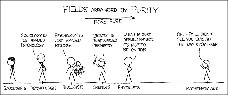 XKCD - Purity